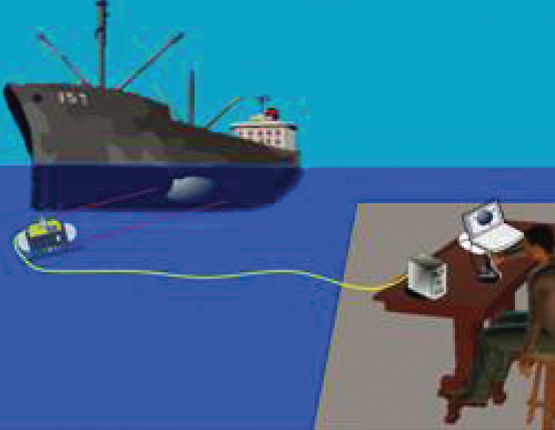 Illustration of the remotely operated vehicle operation